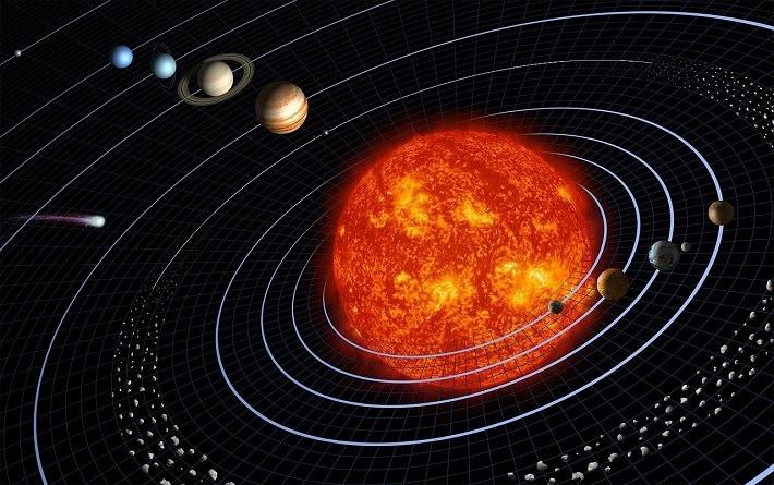 ज्योतिषातील सूर्याचे महत्व – Planet Sun in Astrology Marathi